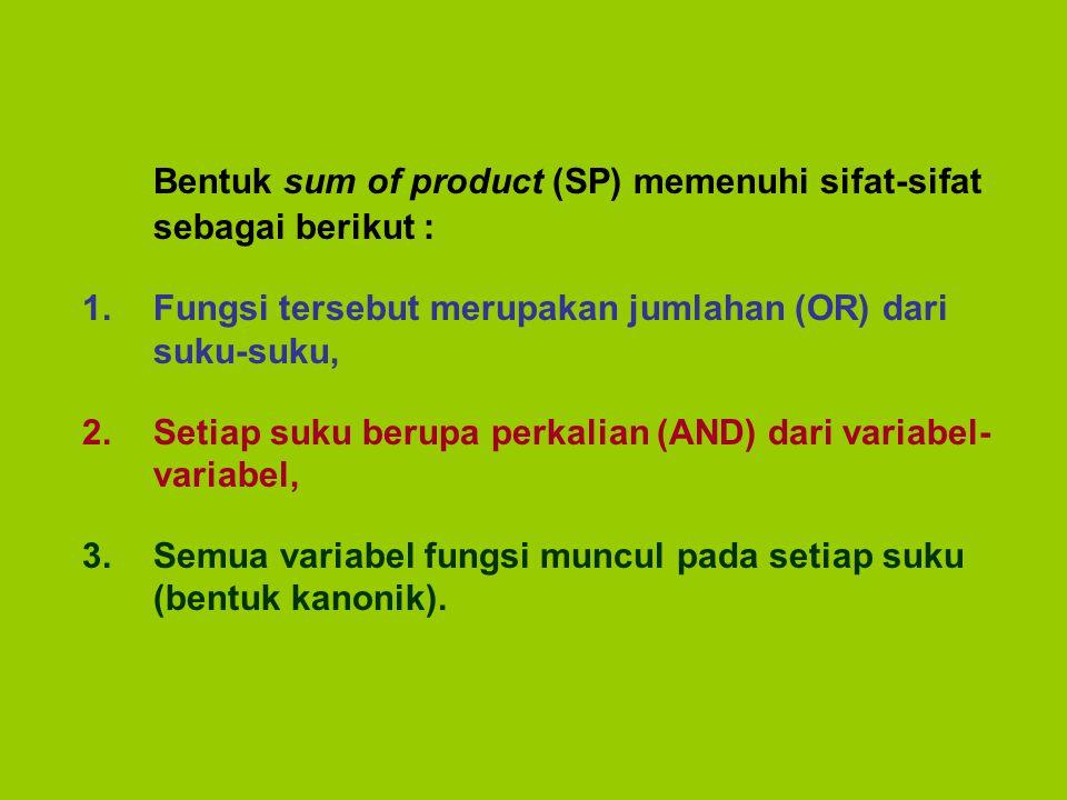 Bentuk sum of product (SP) memenuhi sifat-sifat sebagai berikut : 1.Fungsi tersebut merupakan jumlahan (OR) dari suku-suku, 2.Setiap suku berupa perka