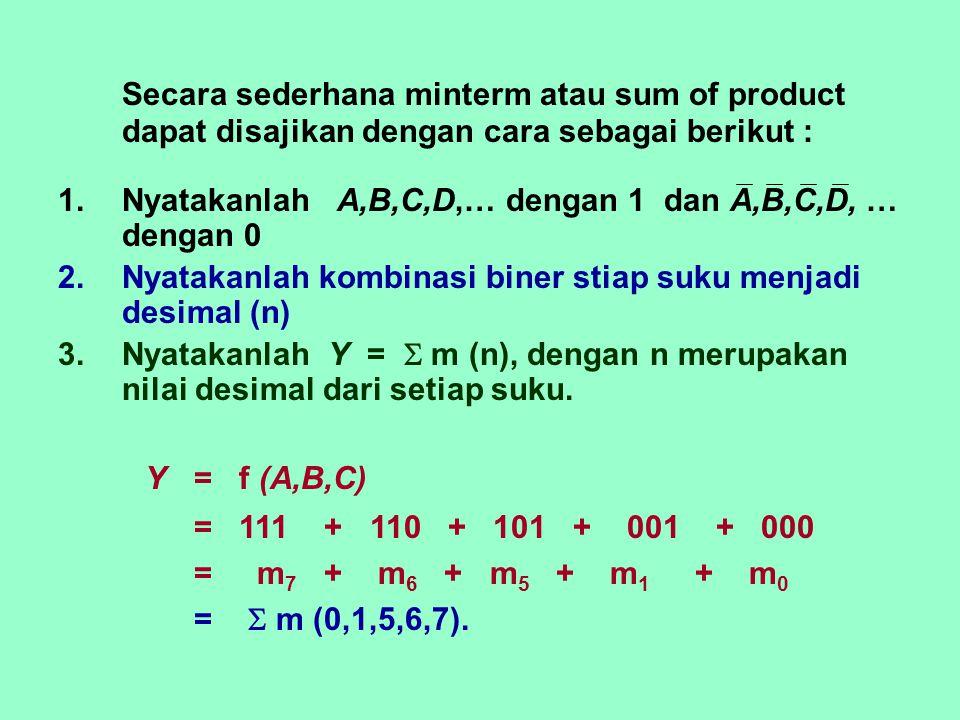 Bentuk product of sum memenuhi sifat-sifat : 1.Fungsi tersebut terdiri dari faktor-faktor 2.Setiap faktor berupa jumlahan (OR) dari variabel- variabel 3.Semua variabel fungsi muncul pada setiap faktor (bentuk kanonik).
