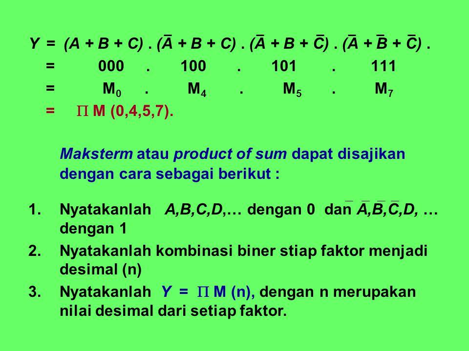 Y= (A + B + C). (A + B + C). (A + B + C). (A + B + C). = 000. 100. 101. 111 = M 0. M 4. M 5. M 7 =  M (0,4,5,7). Maksterm atau product of sum dapat d