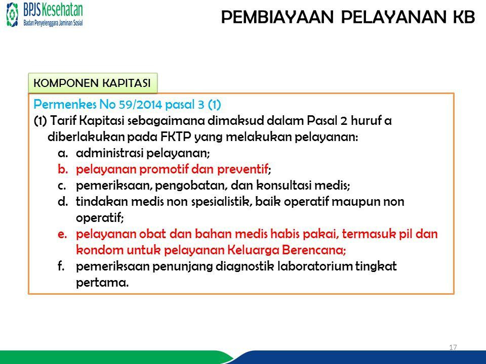 PEMBIAYAAN PELAYANAN KB 17 Permenkes No 59/2014 pasal 3 (1) (1) Tarif Kapitasi sebagaimana dimaksud dalam Pasal 2 huruf a diberlakukan pada FKTP yang