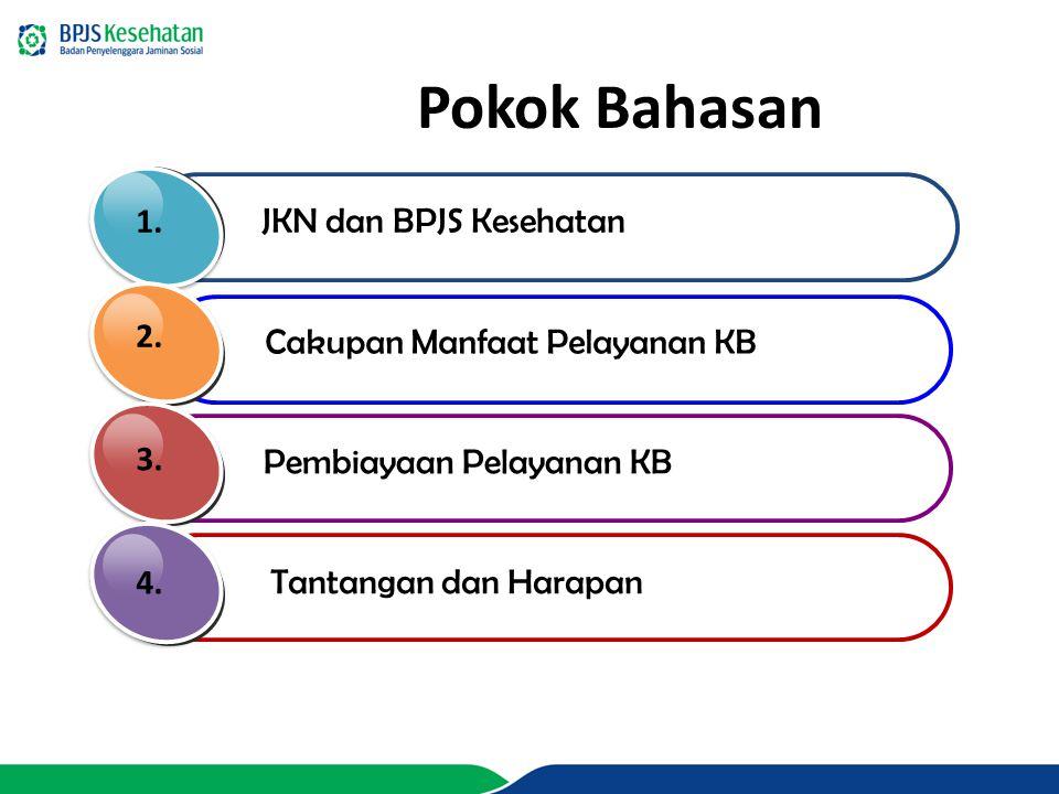 Pokok Bahasan JKN dan BPJS Kesehatan 1. Cakupan Manfaat Pelayanan KB 2. Pembiayaan Pelayanan KB 3. Tantangan dan Harapan 4.