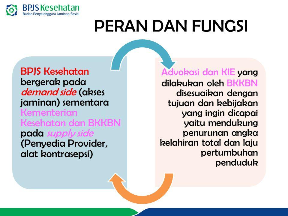 PERAN DAN FUNGSI BPJS Kesehatan bergerak pada demand side (akses jaminan) sementara Kementerian Kesehatan dan BKKBN pada supply side (Penyedia Provide