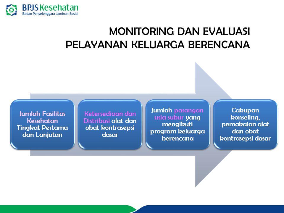 MONITORING DAN EVALUASI PELAYANAN KELUARGA BERENCANA BPJS KESEHATAN BKKBN PPKBD DEPDAGRI NI/POLRI DEPAG DIKNAS PROFESI INSTANSI PENDIDIKAN NGO SWASTA