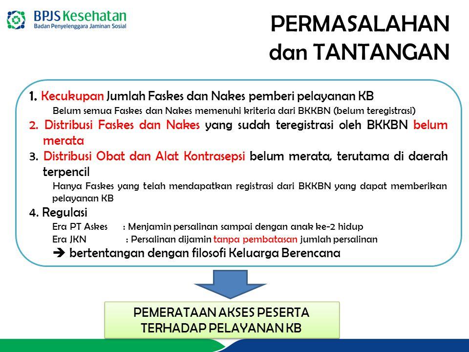 PERMASALAHAN dan TANTANGAN 1. Kecukupan Jumlah Faskes dan Nakes pemberi pelayanan KB Belum semua Faskes dan Nakes memenuhi kriteria dari BKKBN (belum