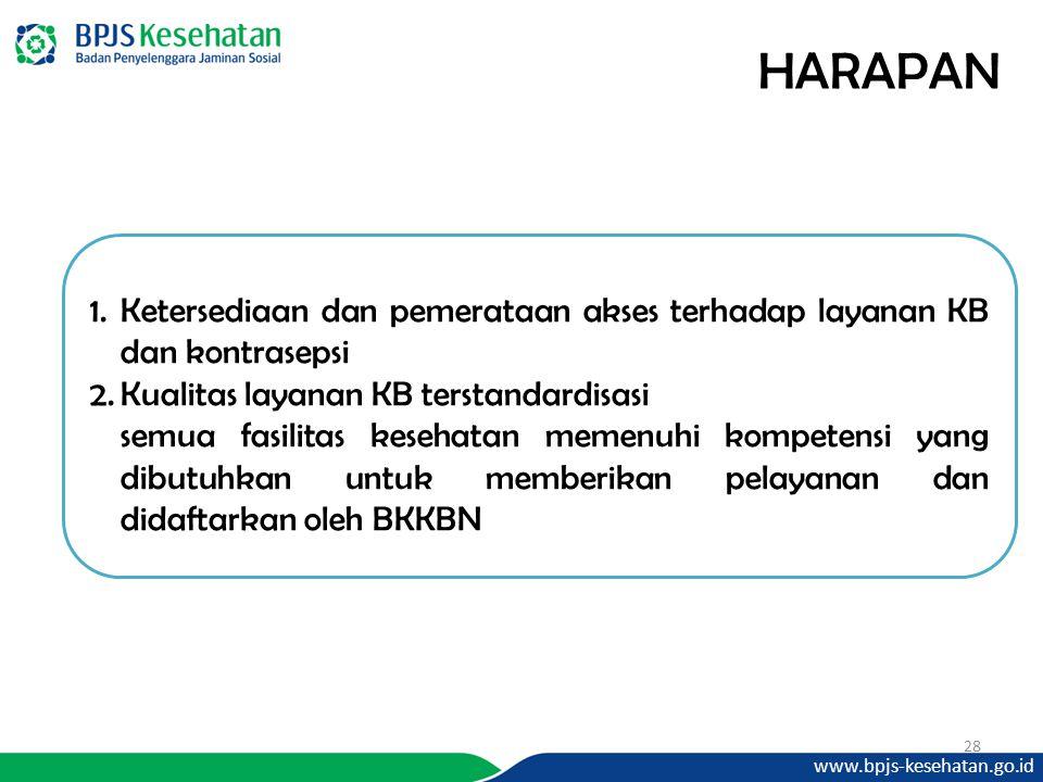 www.bpjs-kesehatan.go.id 28 1.Ketersediaan dan pemerataan akses terhadap layanan KB dan kontrasepsi 2.Kualitas layanan KB terstandardisasi semua fasil