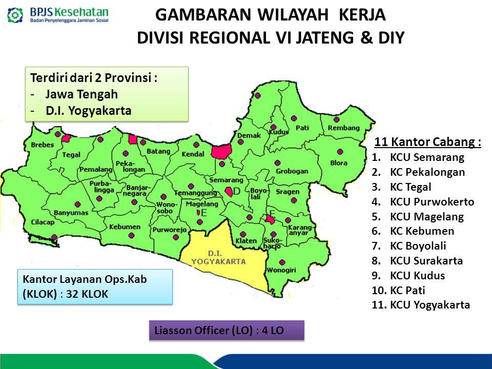 GAMBARAN WILAYAH KERJA DIVISI REGIONAL VI JATENG & DIY Terdiri dari 2 Provinsi : -Jawa Tengah -D.I. Yogyakarta Terdiri dari 2 Provinsi : -Jawa Tengah