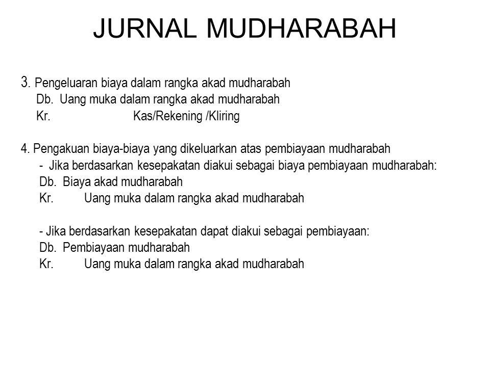 JURNAL MUDHARABAH 3. Pengeluaran biaya dalam rangka akad mudharabah Db. Uang muka dalam rangka akad mudharabah Kr. Kas/Rekening /Kliring 4. Pengakuan