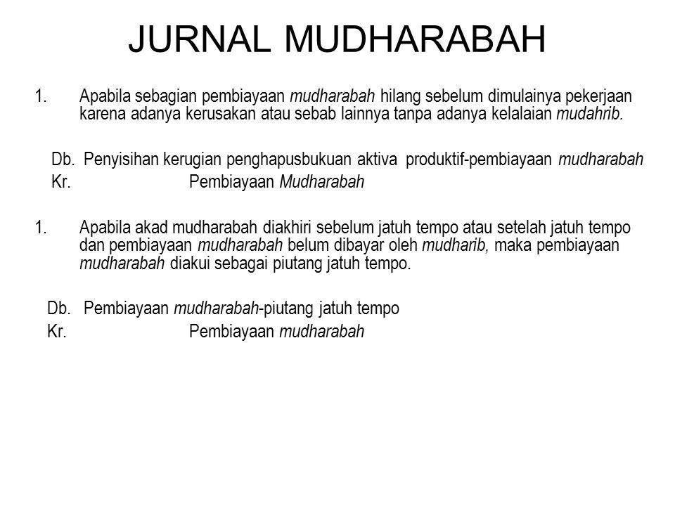 JURNAL MUDHARABAH 1.Apabila sebagian pembiayaan mudharabah hilang sebelum dimulainya pekerjaan karena adanya kerusakan atau sebab lainnya tanpa adanya