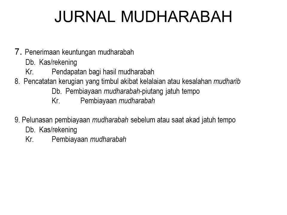 JURNAL MUDHARABAH 7. Penerimaan keuntungan mudharabah Db. Kas/rekening Kr. Pendapatan bagi hasil mudharabah 8. Pencatatan kerugian yang timbul akibat