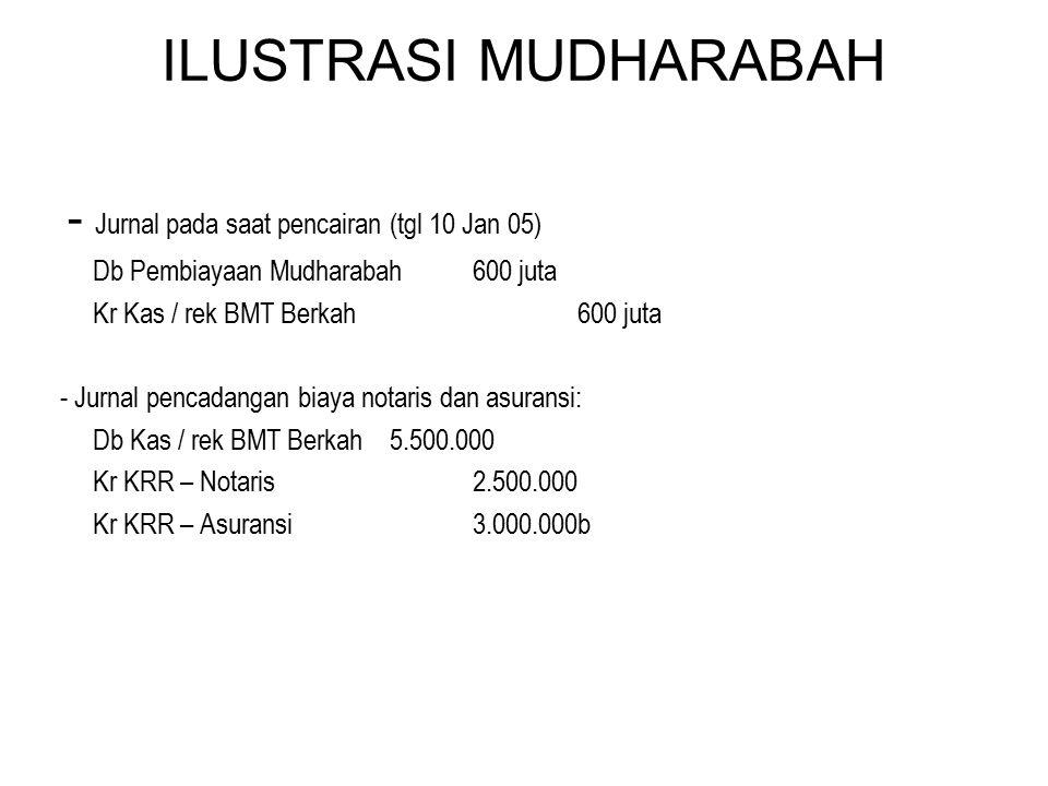 ILUSTRASI MUDHARABAH - Jurnal pada saat pencairan (tgl 10 Jan 05) Db Pembiayaan Mudharabah 600 juta Kr Kas / rek BMT Berkah 600 juta - Jurnal pencadan