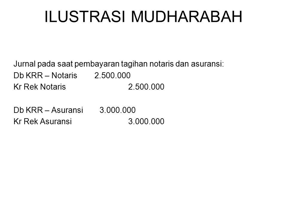 ILUSTRASI MUDHARABAH Jurnal pada saat pembayaran tagihan notaris dan asuransi: Db KRR – Notaris 2.500.000 Kr Rek Notaris2.500.000 Db KRR – Asuransi3.0