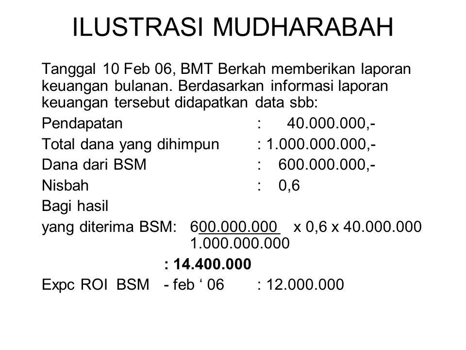 ILUSTRASI MUDHARABAH Tanggal 10 Feb 06, BMT Berkah memberikan laporan keuangan bulanan. Berdasarkan informasi laporan keuangan tersebut didapatkan dat