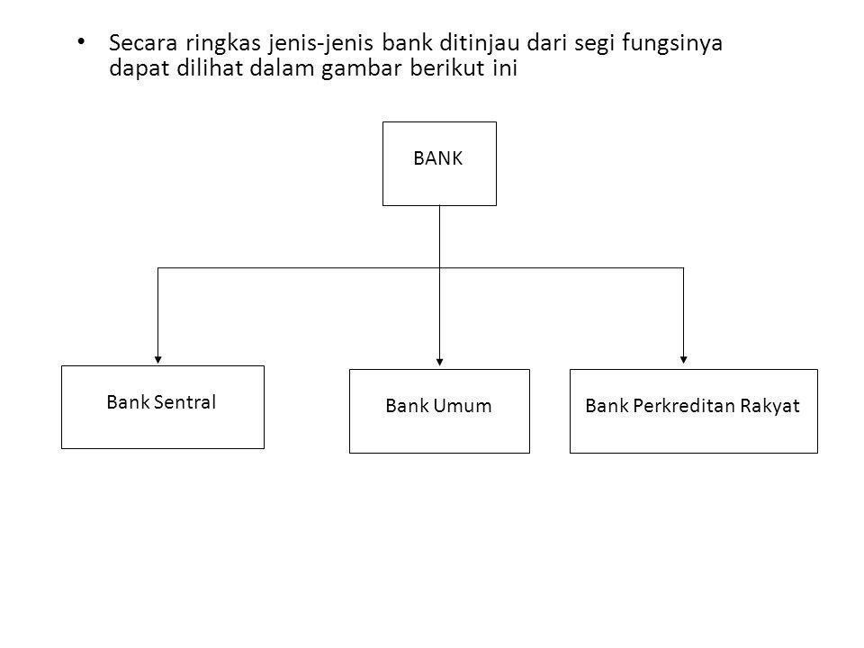 Secara ringkas jenis-jenis bank ditinjau dari segi fungsinya dapat dilihat dalam gambar berikut ini BANK Bank Sentral Bank UmumBank Perkreditan Rakyat
