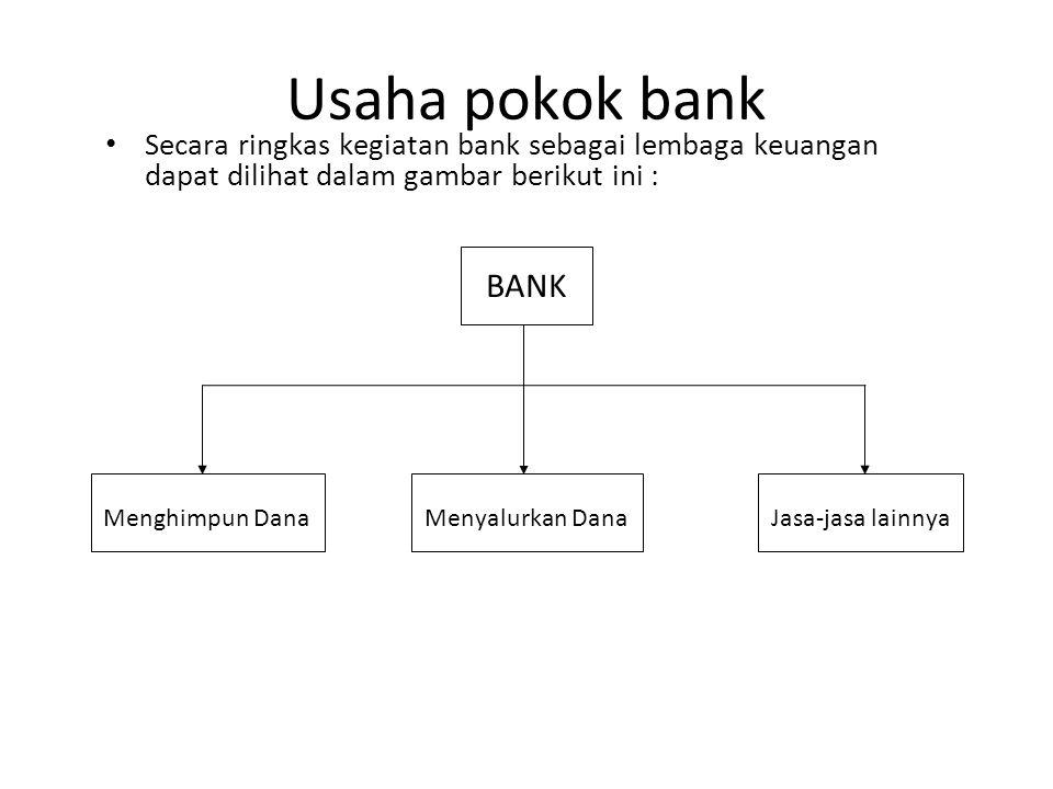 Usaha pokok bank Secara ringkas kegiatan bank sebagai lembaga keuangan dapat dilihat dalam gambar berikut ini : BANK Menghimpun DanaMenyalurkan DanaJa