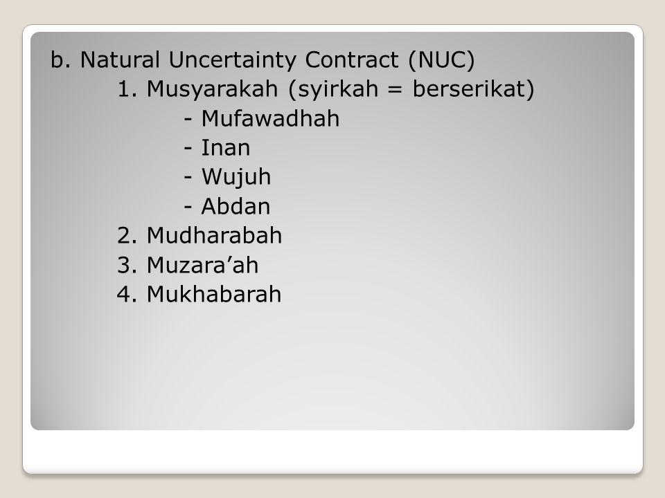 6.Akad Musyarakah Mutanaqisah 1. Identifikasi Rumah 5.