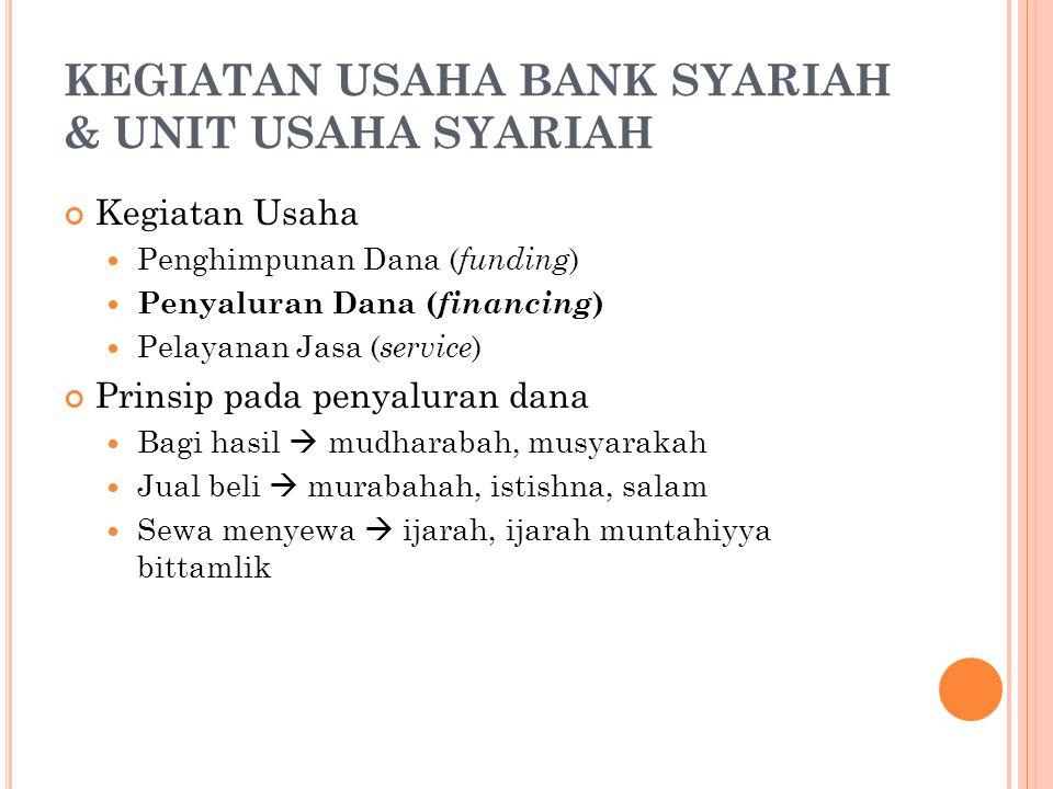 KEGIATAN USAHA BANK SYARIAH & UNIT USAHA SYARIAH Kegiatan Usaha Penghimpunan Dana ( funding ) Penyaluran Dana ( financing ) Pelayanan Jasa ( service )