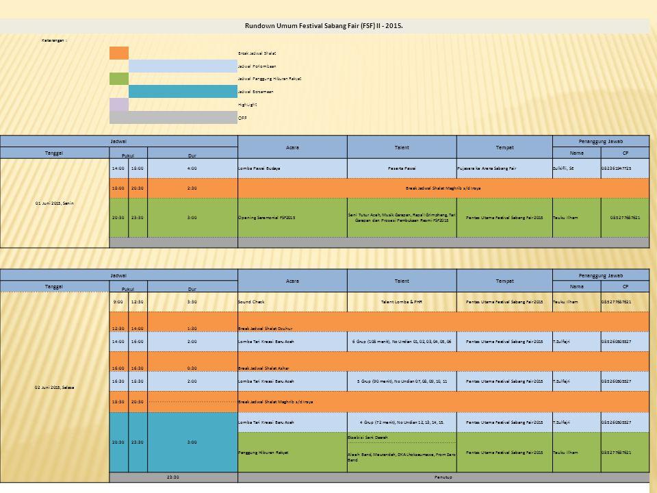 Rundown Umum Festival Sabang Fair (FSF) II - 2015. Keterangan : Break Jadwal Shalat Jadwal Perlombaan Jadwal Panggung Hiburan Rakyat Jadwal Bersamaan