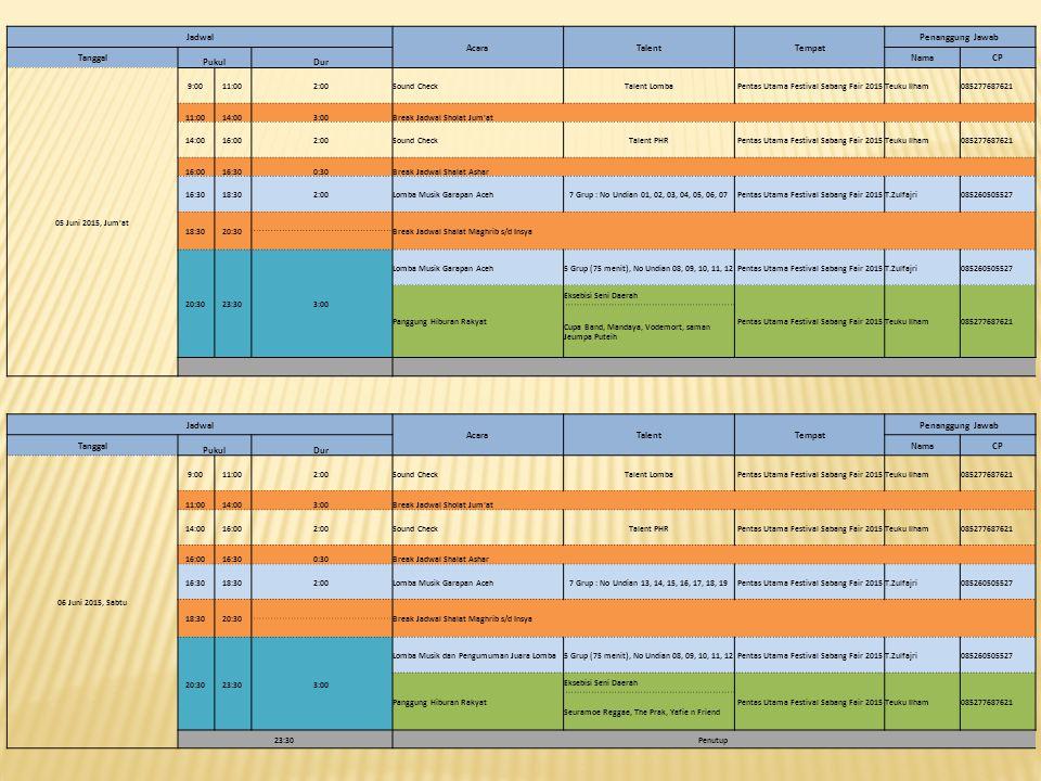 Jadwal AcaraTalentTempat Penanggung Jawab Tanggal PukulDur NamaCP 05 Juni 2015, Jum'at 9:0011:002:00Sound CheckTalent LombaPentas Utama Festival Saban