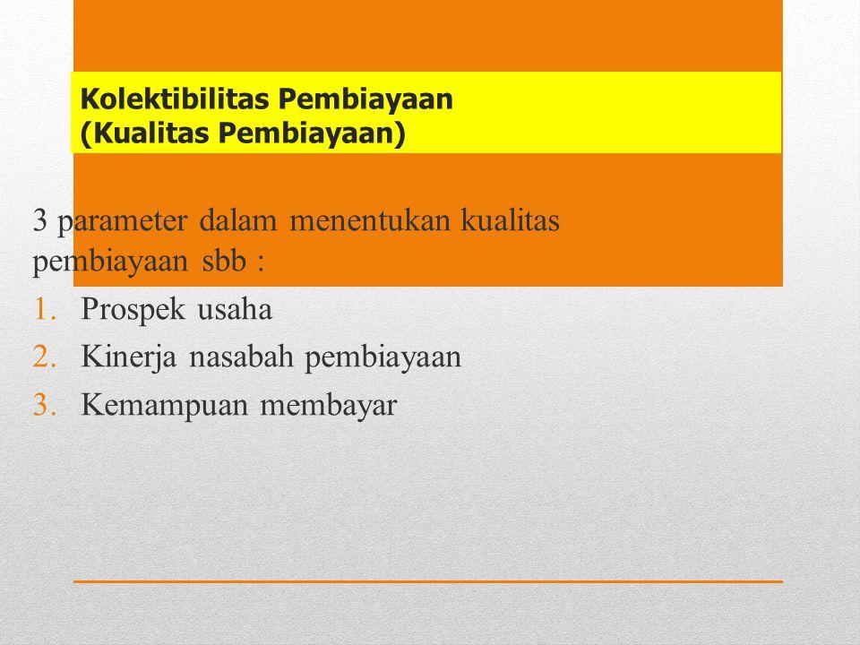 Kolektibilitas Pembiayaan (Kualitas Pembiayaan) 3 parameter dalam menentukan kualitas pembiayaan sbb : 1.Prospek usaha 2.Kinerja nasabah pembiayaan 3.