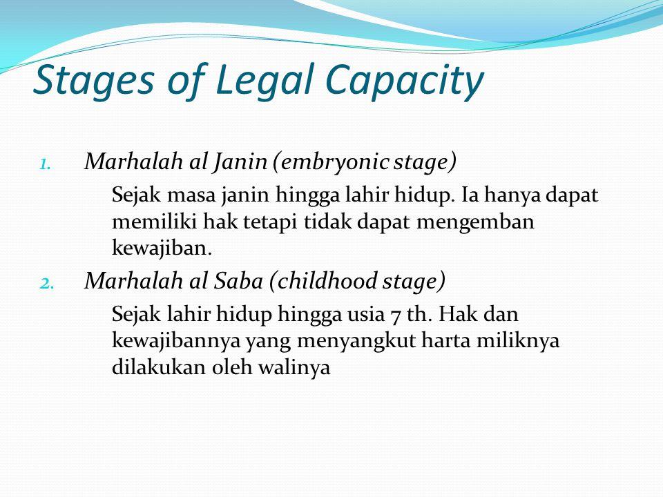 Stages of Legal Capacity 1. Marhalah al Janin (embryonic stage) Sejak masa janin hingga lahir hidup. Ia hanya dapat memiliki hak tetapi tidak dapat me