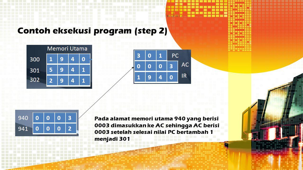 Contoh eksekusi program (step 2) Pada alamat memori utama 940 yang berisi 0003 dimasukkan ke AC sehingga AC berisi 0003 setelah selesai nilai PC berta