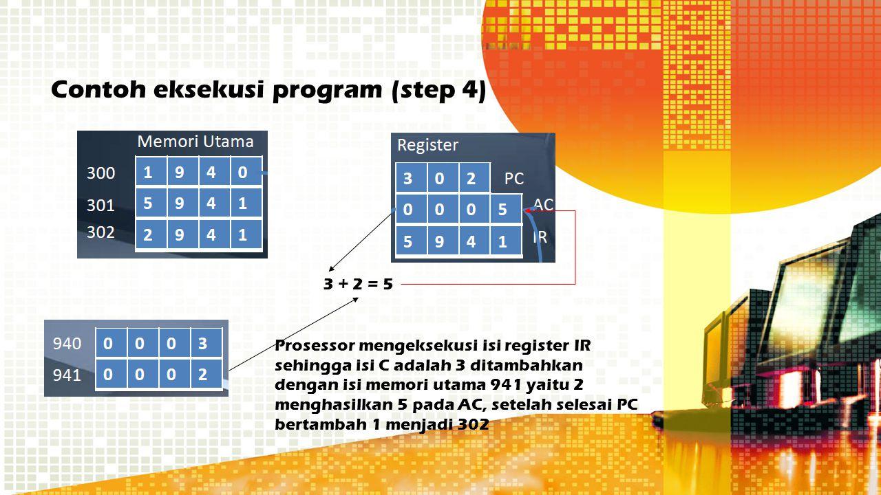Contoh eksekusi program (step 4) Prosessor mengeksekusi isi register IR sehingga isi C adalah 3 ditambahkan dengan isi memori utama 941 yaitu 2 mengha
