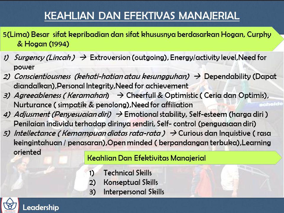 Leadership KEAHLIAN DAN EFEKTIVAS MANAJERIAL 5(Lima) Besar sifat kepribadian dan sifat khususnya berdasarkan Hogan, Curphy & Hogan (1994) 1)Surgency (