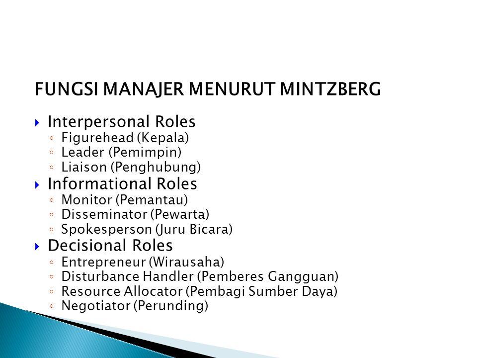 FUNGSI MANAJER MENURUT MINTZBERG  Interpersonal Roles ◦ Figurehead (Kepala) ◦ Leader (Pemimpin) ◦ Liaison (Penghubung)  Informational Roles ◦ Monito
