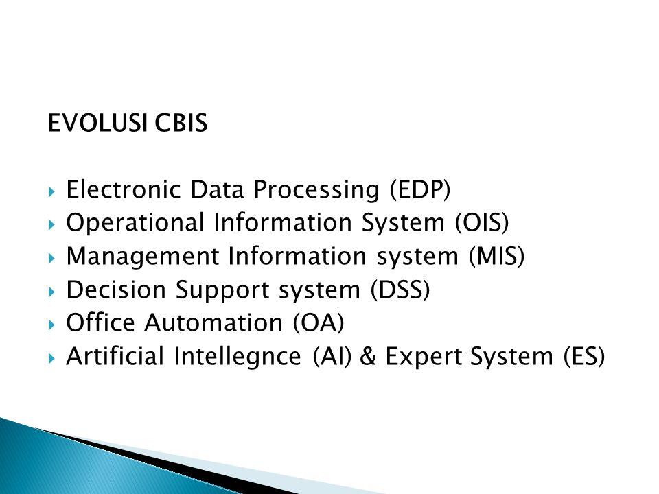 EVOLUSI CBIS  Electronic Data Processing (EDP)  Operational Information System (OIS)  Management Information system (MIS)  Decision Support system