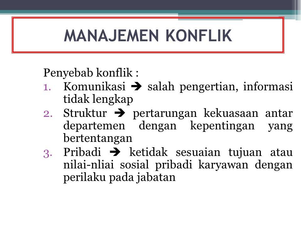 MANAJEMEN KONFLIK Penyebab konflik : 1.Komunikasi  salah pengertian, informasi tidak lengkap 2.Struktur  pertarungan kekuasaan antar departemen deng