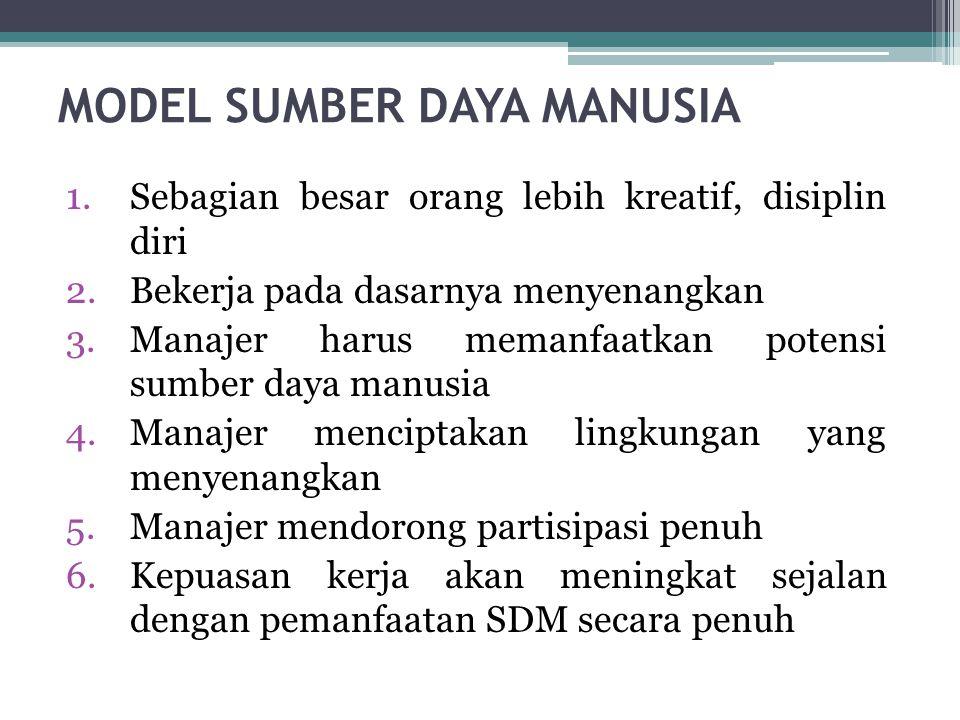 Komunikasi Dasar Manajemen dan Bisnis Senin, 08 Juni 2015