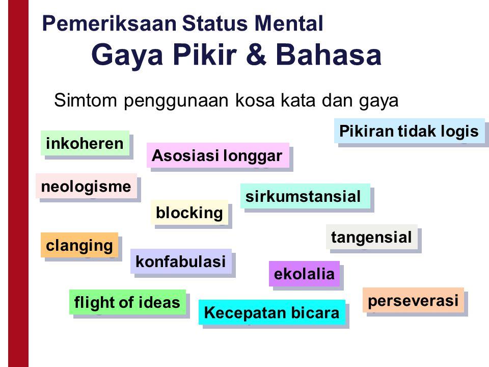 Simtom penggunaan kosa kata dan gaya Pikiran tidak logis Pemeriksaan Status Mental Gaya Pikir & Bahasa inkoheren Asosiasi longgar neologisme blocking