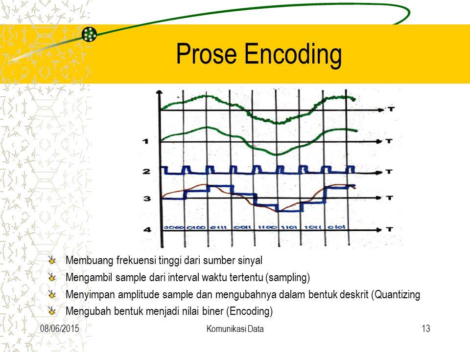08/06/2015Komunikasi Data13 Prose Encoding Membuang frekuensi tinggi dari sumber sinyal Mengambil sample dari interval waktu tertentu (sampling) Menyi