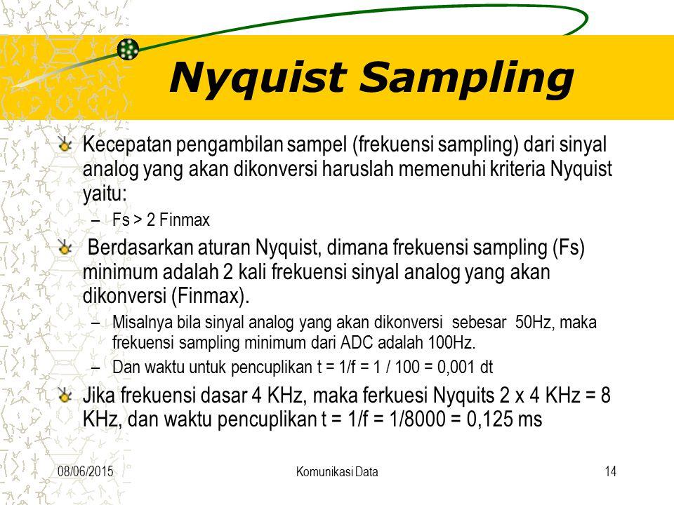 08/06/2015Komunikasi Data14 Nyquist Sampling Kecepatan pengambilan sampel (frekuensi sampling) dari sinyal analog yang akan dikonversi haruslah memenu