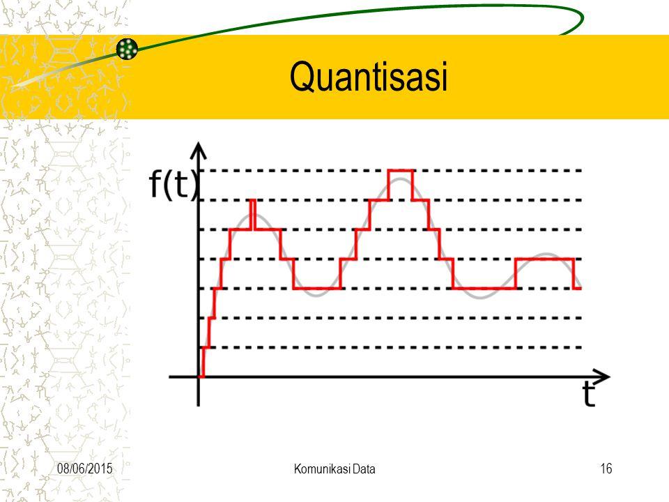 08/06/2015Komunikasi Data16 Quantisasi