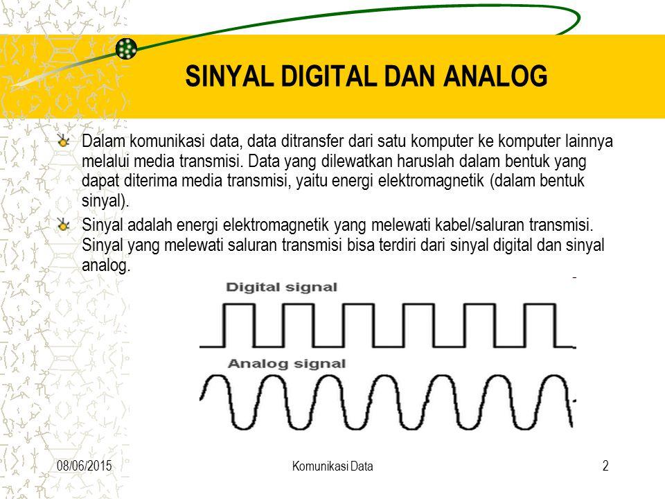 08/06/2015Komunikasi Data2 SINYAL DIGITAL DAN ANALOG Dalam komunikasi data, data ditransfer dari satu komputer ke komputer lainnya melalui media trans