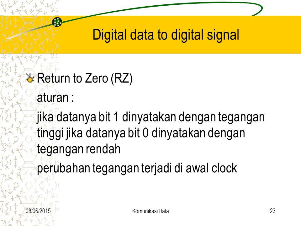 08/06/2015Komunikasi Data23 Digital data to digital signal Return to Zero (RZ) aturan : jika datanya bit 1 dinyatakan dengan tegangan tinggi jika data