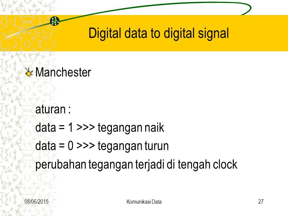 08/06/2015Komunikasi Data27 Digital data to digital signal Manchester aturan : data = 1 >>> tegangan naik data = 0 >>> tegangan turun perubahan tegang