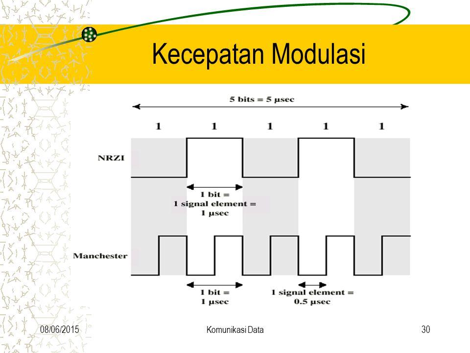 08/06/2015Komunikasi Data30 Kecepatan Modulasi