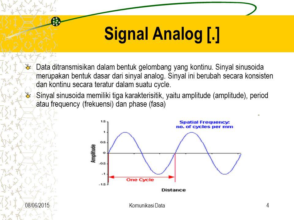 08/06/2015Komunikasi Data4 Signal Analog [.] Data ditransmisikan dalam bentuk gelombang yang kontinu. Sinyal sinusoida merupakan bentuk dasar dari sin
