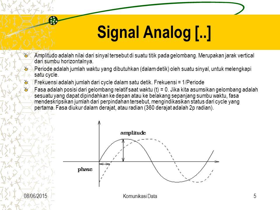 08/06/2015Komunikasi Data5 Signal Analog [..] Amplitudo adalah nilai dari sinyal tersebut di suatu titik pada gelombang. Merupakan jarak vertical dari