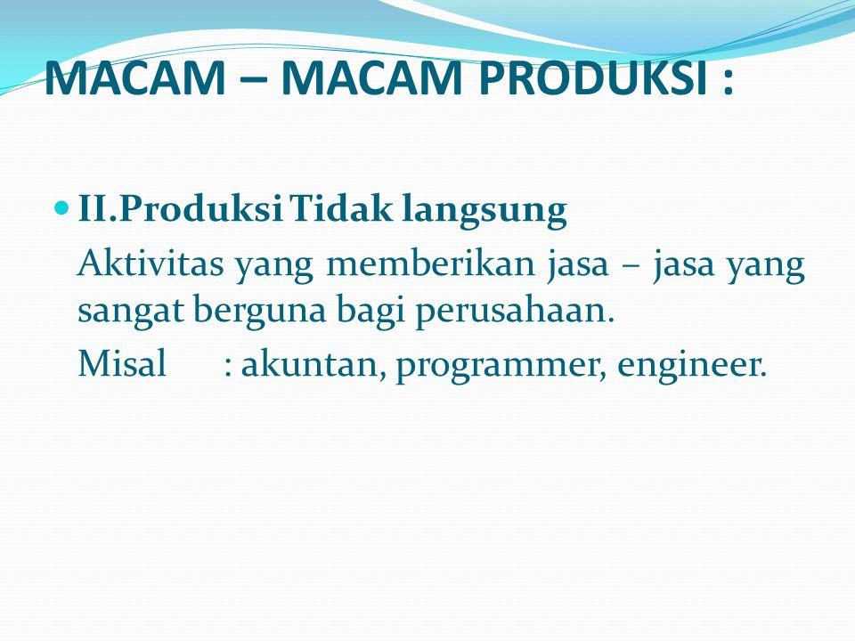 MACAM – MACAM PRODUKSI : II.Produksi Tidak langsung Aktivitas yang memberikan jasa – jasa yang sangat berguna bagi perusahaan. Misal : akuntan, progra