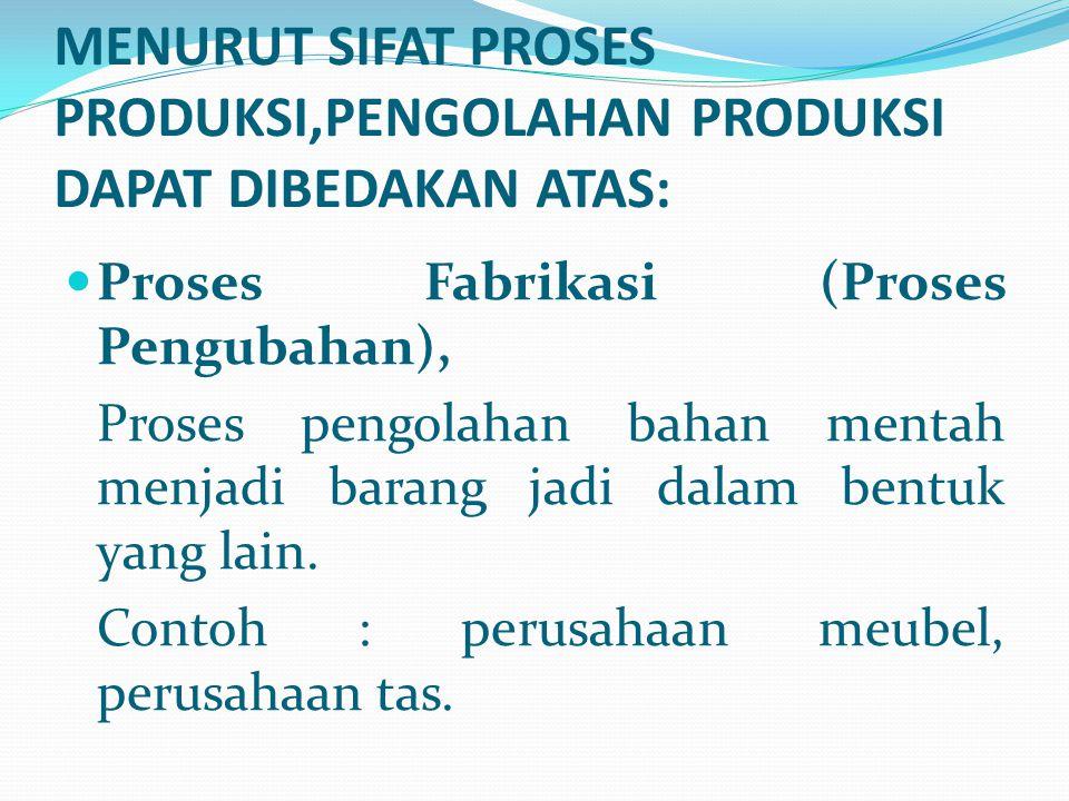Proses Fabrikasi (Proses Pengubahan), Proses pengolahan bahan mentah menjadi barang jadi dalam bentuk yang lain. Contoh : perusahaan meubel, perusahaa