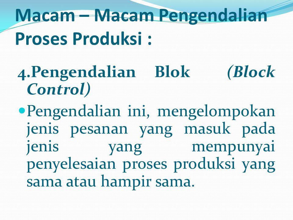 4.Pengendalian Blok (Block Control) Pengendalian ini, mengelompokan jenis pesanan yang masuk pada jenis yang mempunyai penyelesaian proses produksi ya