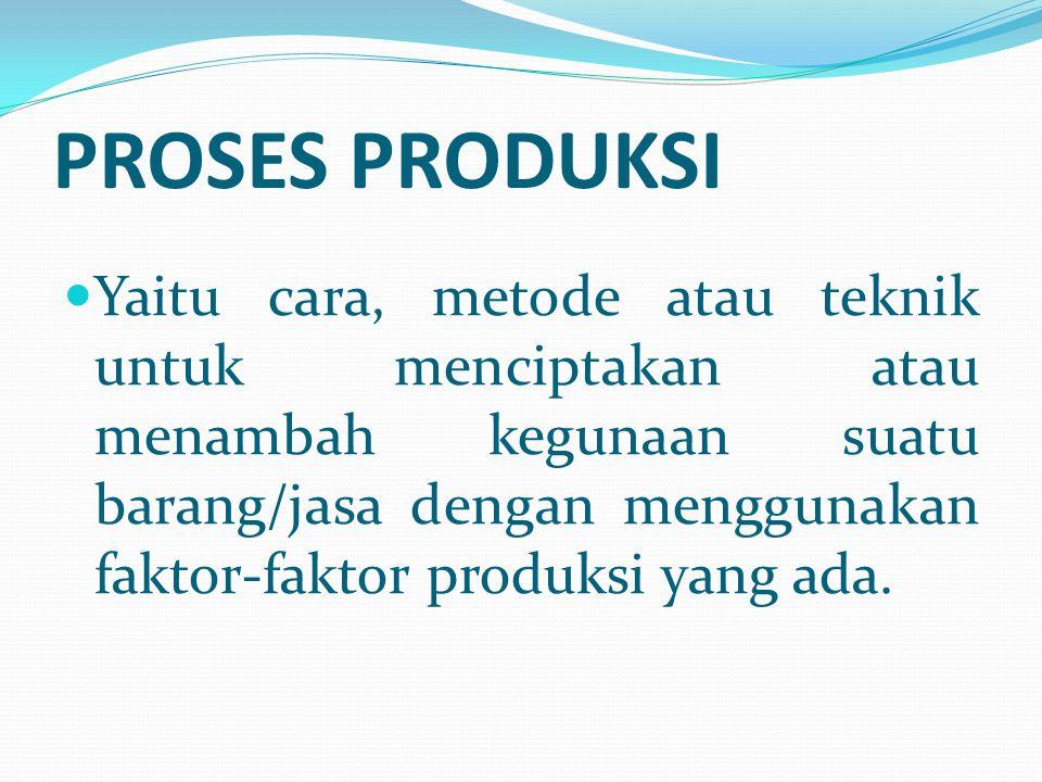 PROSES PRODUKSI Yaitu cara, metode atau teknik untuk menciptakan atau menambah kegunaan suatu barang/jasa dengan menggunakan faktor-faktor produksi ya