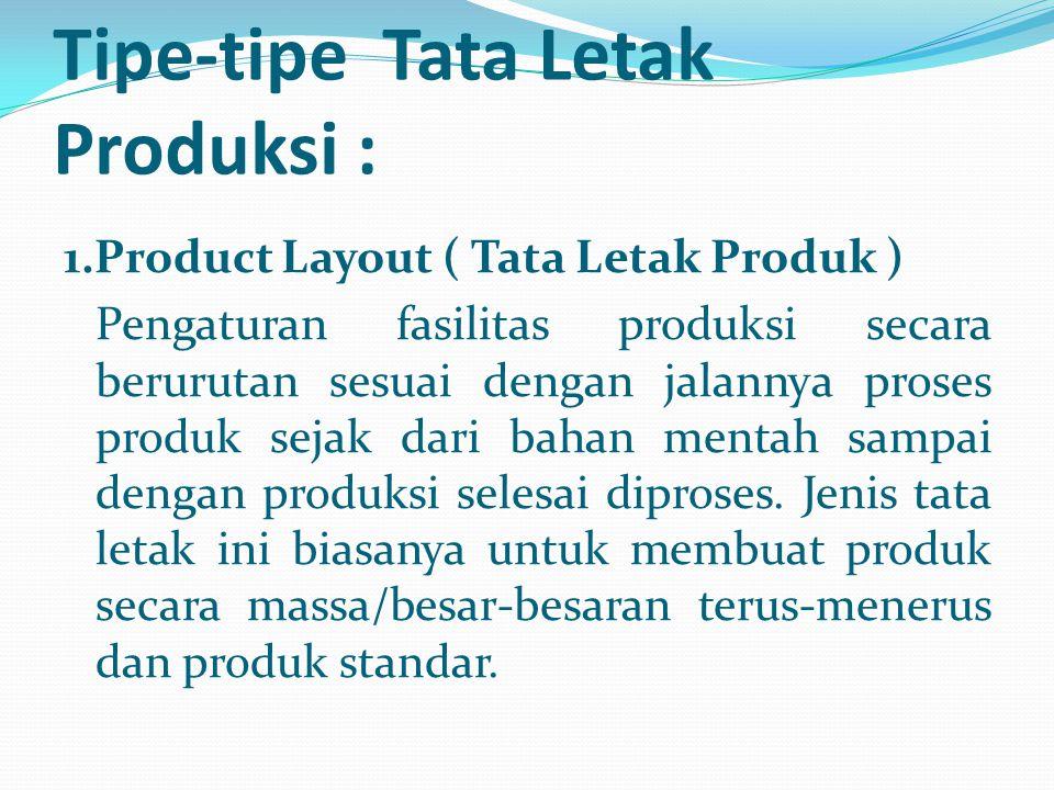 Tipe-tipe Tata Letak Produksi : 1.Product Layout ( Tata Letak Produk ) Pengaturan fasilitas produksi secara berurutan sesuai dengan jalannya proses pr