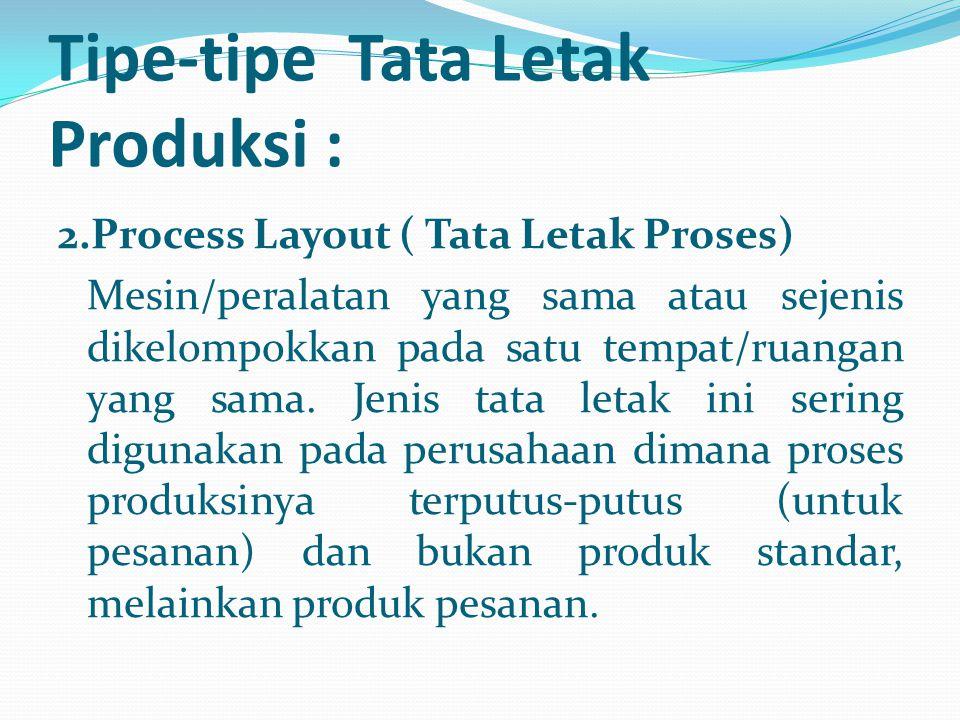 2.Process Layout ( Tata Letak Proses) Mesin/peralatan yang sama atau sejenis dikelompokkan pada satu tempat/ruangan yang sama. Jenis tata letak ini se