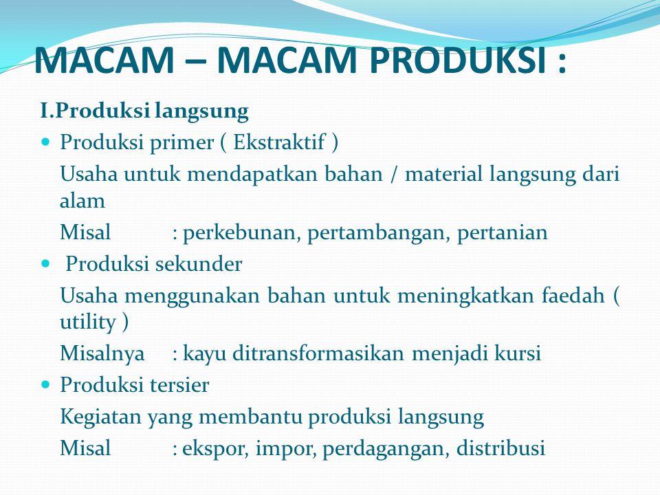 MACAM – MACAM PRODUKSI : I.Produksi langsung Produksi primer ( Ekstraktif ) Usaha untuk mendapatkan bahan / material langsung dari alam Misal : perkeb