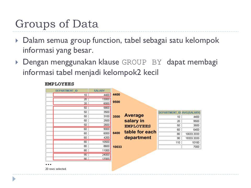 Groups of Data  Dalam semua group function, tabel sebagai satu kelompok informasi yang besar.