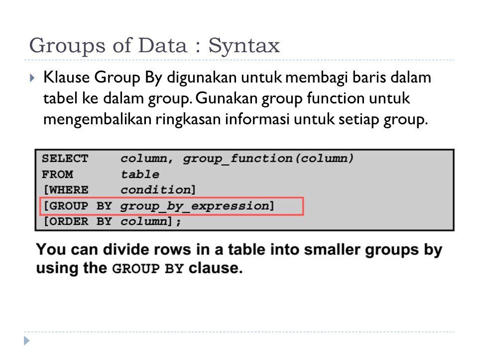 Groups of Data : Syntax  Klause Group By digunakan untuk membagi baris dalam tabel ke dalam group.